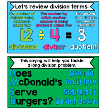 Introduction to Long Division PowerPoint