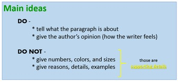Introduction to Main Idea and Details - What they are, Where to find them  PPT
