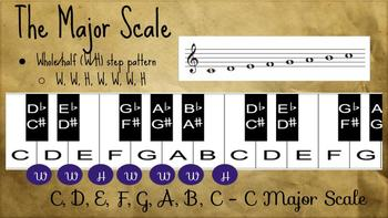 Introduction to Major and Minor Scales Unit