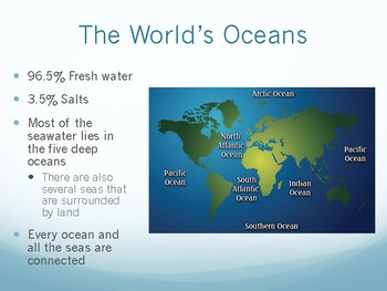 Introduction to Marine Science Slideshow (with lab activities!)