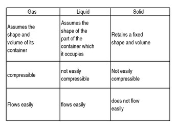 Introduction to Matter Powerpoint with Quiz (1 of 3)