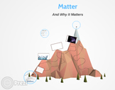 Introduction to Matter Prezi and Notes