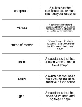 Introduction to Matter Vocabulary Flash Cards for Physical Science