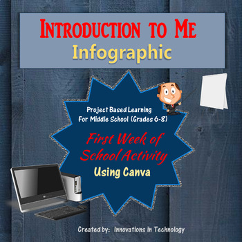 Introduction to Me - Back to School Infographic in Canva