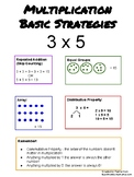 Introduction to Multiplication Anchor Chart