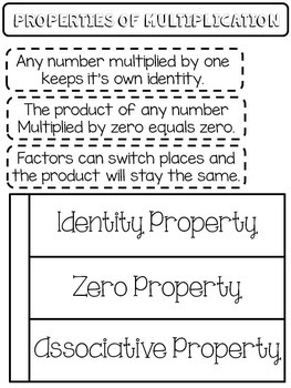 Introduction to Multiplication Interactive Notebook