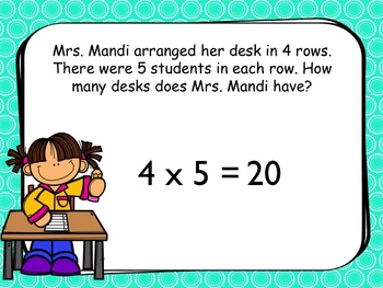 Introduction to Multiplication Strategies