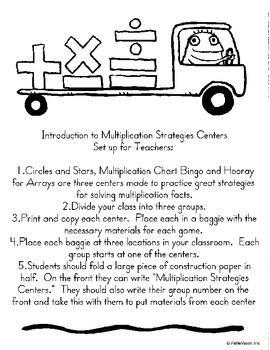 Introduction to Multiplication Strategies Centers-with tea
