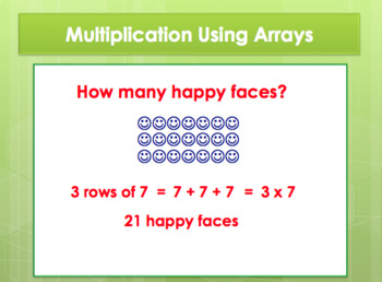 Introduction to Multiplication Using Arrays
