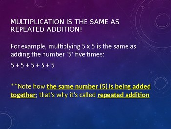 Introduction to Multiplication as repeated addition, with visuals