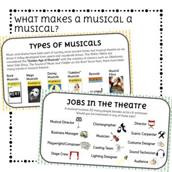 Introduction to Musical Theatre for Elementary Students
