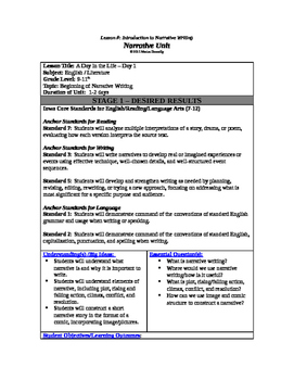 Creative Writing Activities to Explore