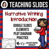 Introduction to Narrative Writing Teaching Slides