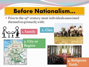 Introduction to Nationalism Powerpoint