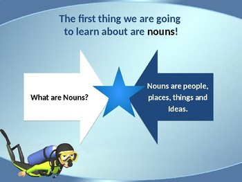Introduction to Nouns Power Point Show