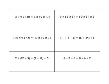 Introduction to Number Properties