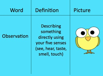 Introduction to Observation and Inference