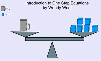 Introduction to One Step Equations Hands-on
