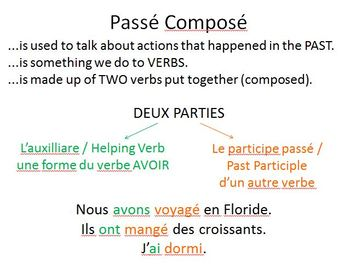 Introduction to Passé Composé with Avoir & Regular Verbs