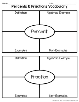 Percents and Fractions Notes