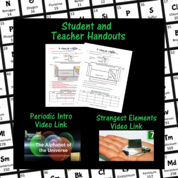 Introduction to Periodic Table with Free Online Videos