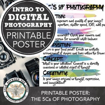 Introduction to Photography: The 5 C's of Photography Printable Poster