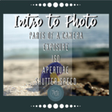 Introduction to Photography BUNDLE: Exposure, ISO, Apertur