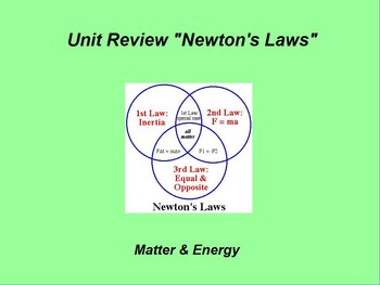 """Introduction to Physics ActivInspire Unit III Review """"Newt"""