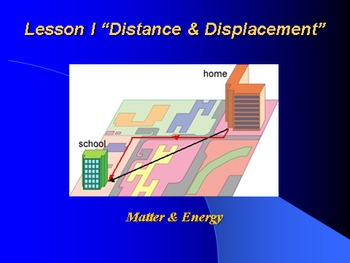 """Introduction to Physics Lesson I PowerPoint """"Distance and Displacement"""""""