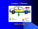 """Introduction to Physics Lesson I PowerPoint """"Forces"""""""