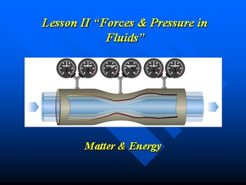 """Introduction to Physics Lesson II PowerPoint """"Forces & Pressure in Fluids"""""""