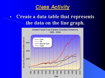 "Introduction to Physics Lesson IV PowerPoint ""Presenting Scientific Data"""