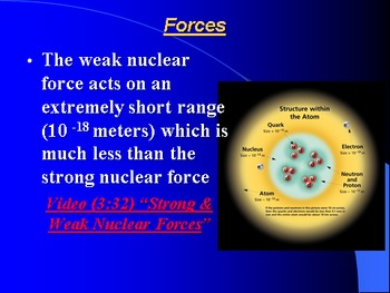 """Introduction to Physics Lesson IV PowerPoint """"Universal Forces"""""""