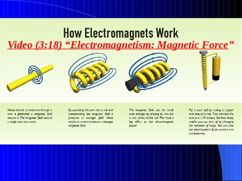 """Introduction to Physics Lesson V PowerPoint """"Electromagnetism"""""""