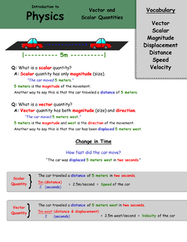 Introduction to Physics: Vector and Scalar Quantities