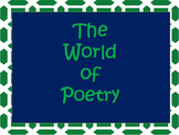 Introduction to Poetry Unit Powerpoint Mini Lesson- Aligne