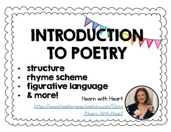 Introduction to Poetry PowerPoint