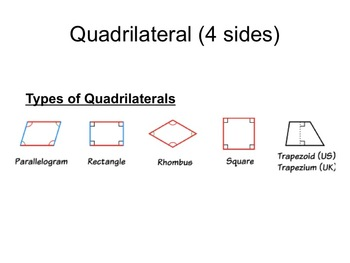 Introduction to Polygons (focus on quadrilaterals)