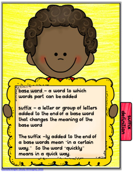 Introduction to Prefixes, Suffixes, and Base Words Digital Resource