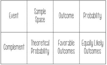 Introduction to Probability Foldable