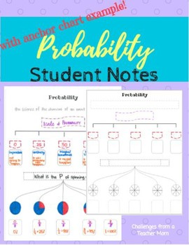 Introduction to Probability Notes | Anchor Chart