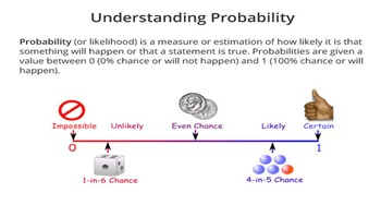 Introduction to Probability - PowerPoint Lesson with Printables
