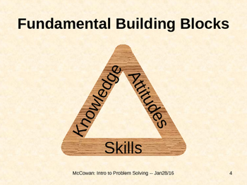 Introduction to Problem Solving