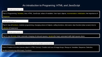 Introduction to Programming in Javascript and HTML Canvas