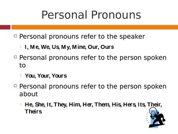 Introduction to Pronouns Power Point