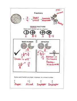 Introduction to Proper, Improper, & Mixed Numbers Interactive Notebook Page