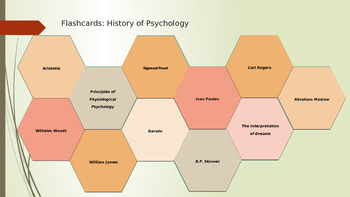 Introduction to Psychology Interactive PowerPoint with Digital Flashcards