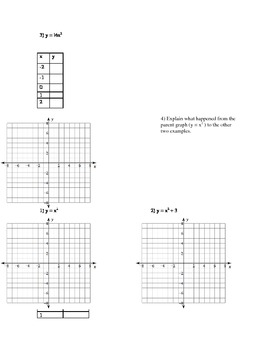 Introduction to Quadratic Functions and Their Graphs