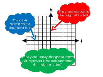 Introduction to Quadratics: Parabolas in the Real World