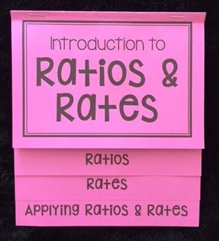 Introduction to Ratios & Rates (Foldable)